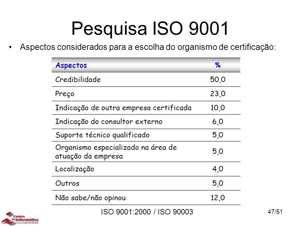 ISO 9001:2000 / ISO 90003 Pesquisa ISO 9001 Aspectos considerados para a escolha do organismo de certificação: 47/51