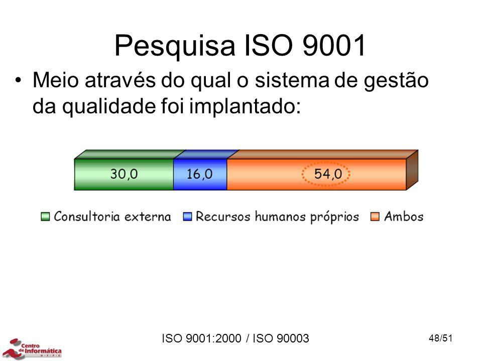ISO 9001:2000 / ISO 90003 Pesquisa ISO 9001 Meio através do qual o sistema de gestão da qualidade foi implantado: 48/51