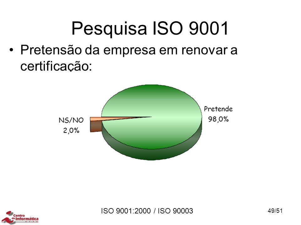 ISO 9001:2000 / ISO 90003 Pesquisa ISO 9001 Pretensão da empresa em renovar a certificação: 49/51