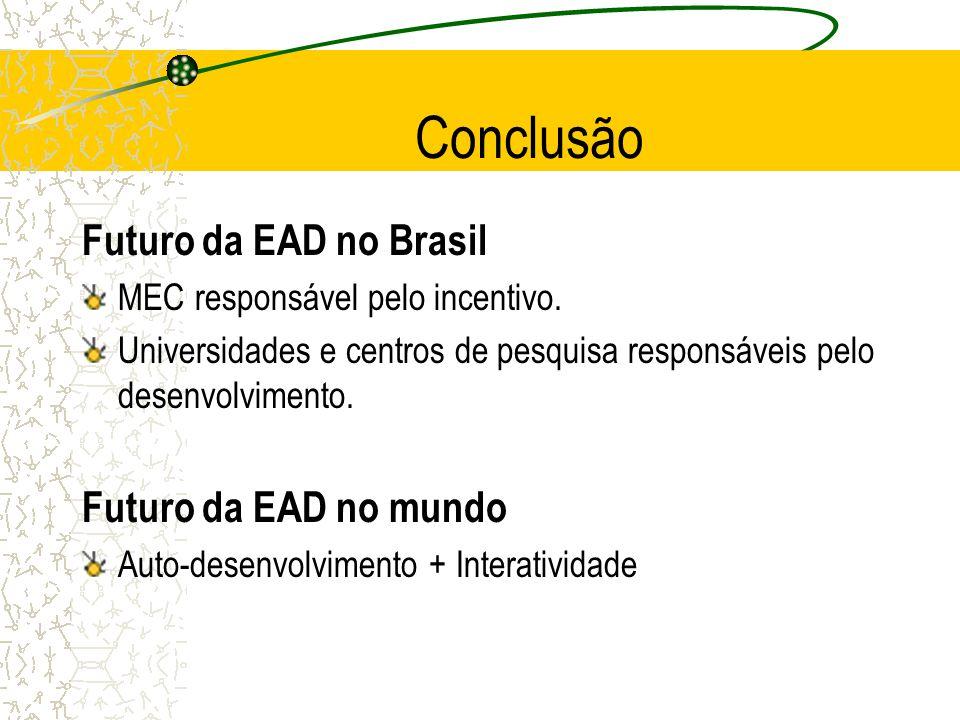 Conclusão Futuro da EAD no Brasil MEC responsável pelo incentivo. Universidades e centros de pesquisa responsáveis pelo desenvolvimento. Futuro da EAD