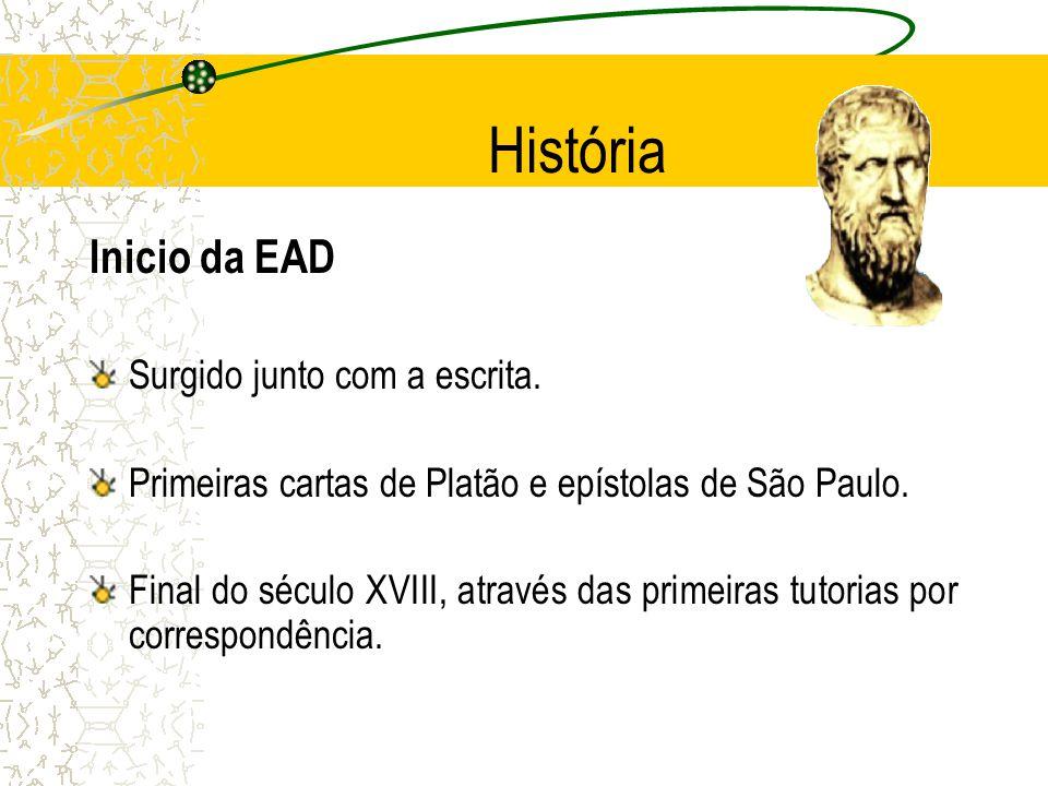 História Inicio da EAD Surgido junto com a escrita. Primeiras cartas de Platão e epístolas de São Paulo. Final do século XVIII, através das primeiras