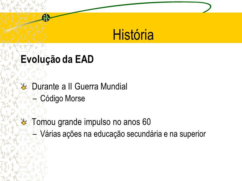 História Evolução da EAD Durante a II Guerra Mundial –Código Morse Tomou grande impulso no anos 60 –Várias ações na educação secundária e na superior