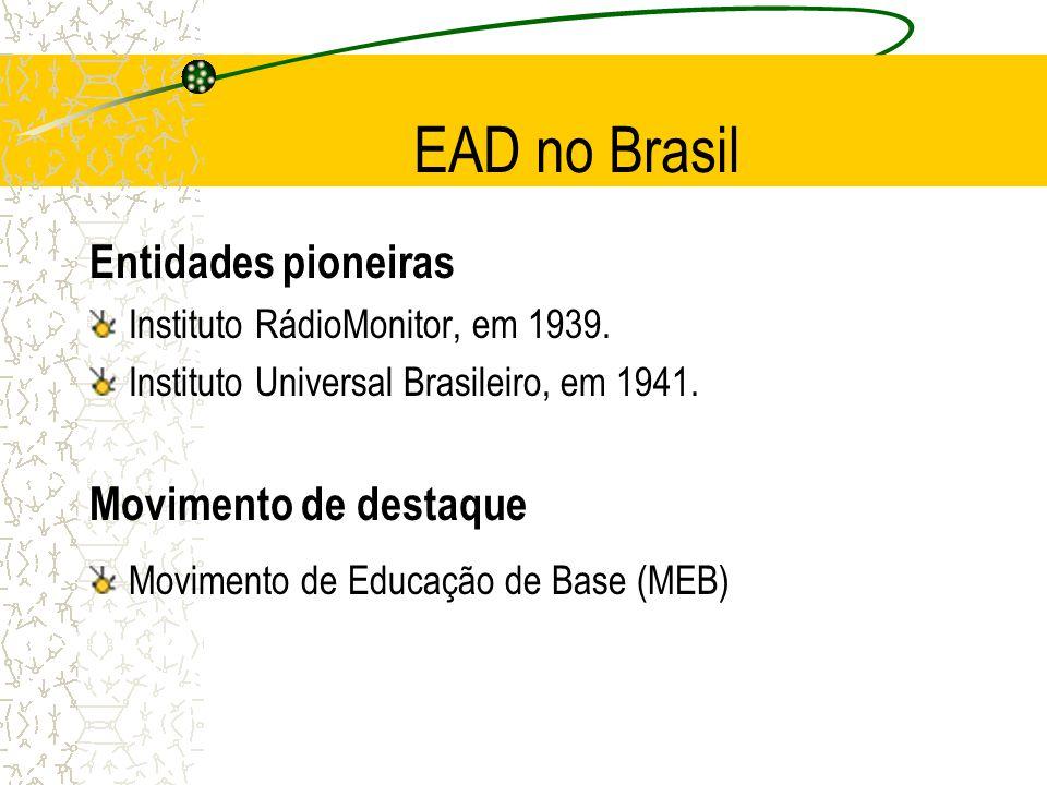 EAD no Brasil Entidades pioneiras Instituto RádioMonitor, em 1939. Instituto Universal Brasileiro, em 1941. Movimento de destaque Movimento de Educaç