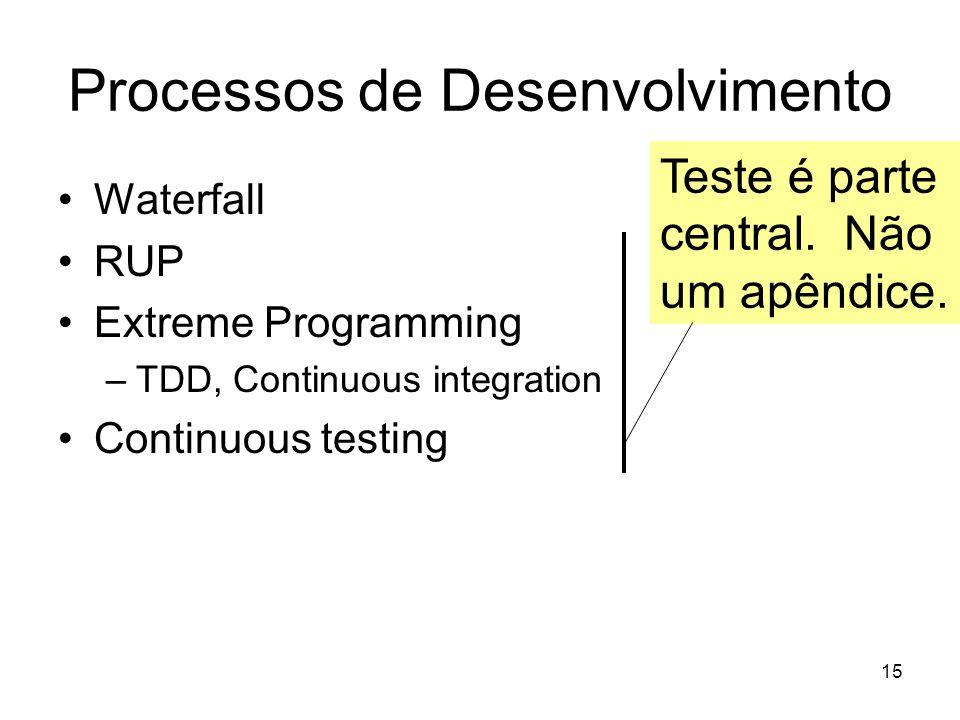 15 Processos de Desenvolvimento Waterfall RUP Extreme Programming –TDD, Continuous integration Continuous testing Teste é parte central. Não um apêndi