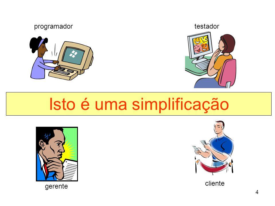 4 programadortestador gerente cliente Isto é uma simplificação