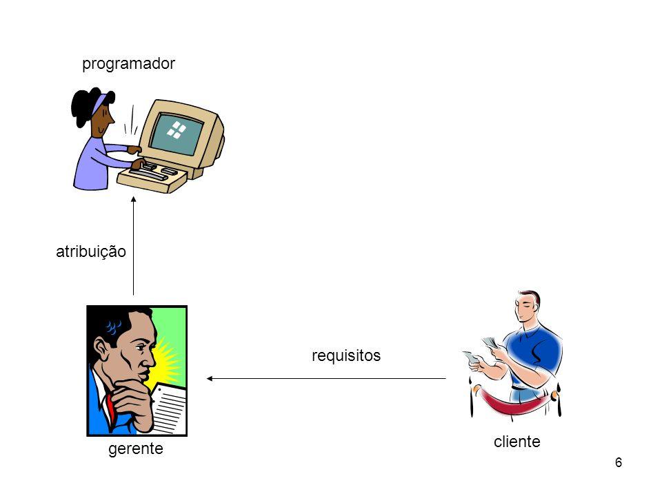 6 programador gerente requisitos atribuição cliente
