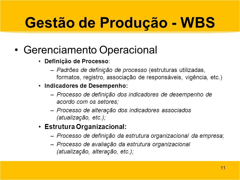 Gestão de Produção - WBS Gerenciamento Operacional Definição de Processo: –Padrões de definição de processo (estruturas utilizadas, formatos, registro