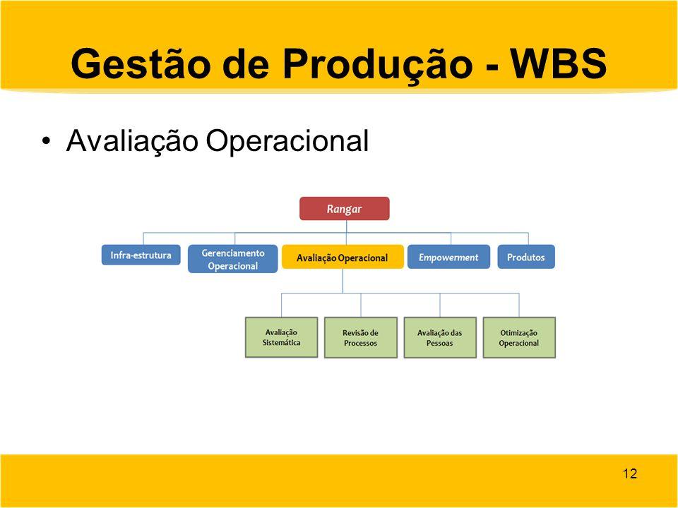 Gestão de Produção - WBS Avaliação Operacional 12