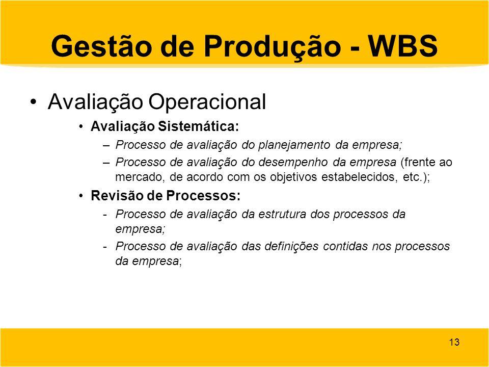 Gestão de Produção - WBS Avaliação Operacional Avaliação Sistemática: –Processo de avaliação do planejamento da empresa; –Processo de avaliação do des