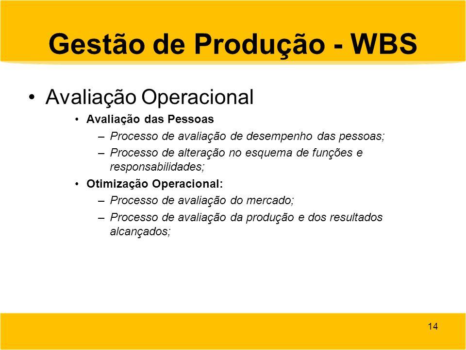 Gestão de Produção - WBS Avaliação Operacional Avaliação das Pessoas –Processo de avaliação de desempenho das pessoas; –Processo de alteração no esque
