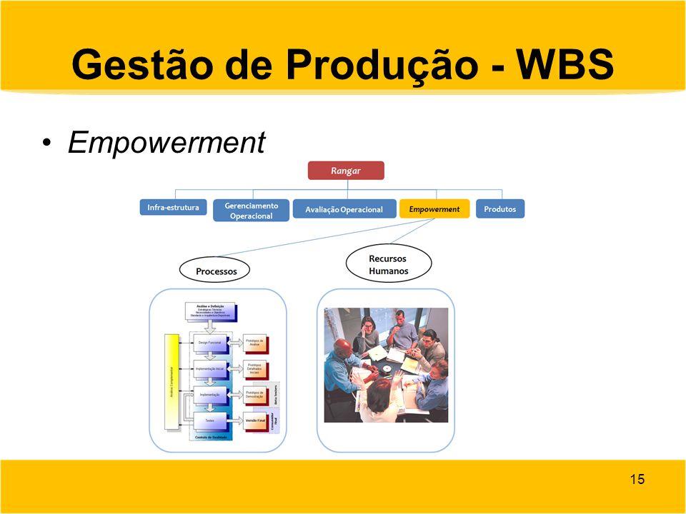 Gestão de Produção - WBS Empowerment 15