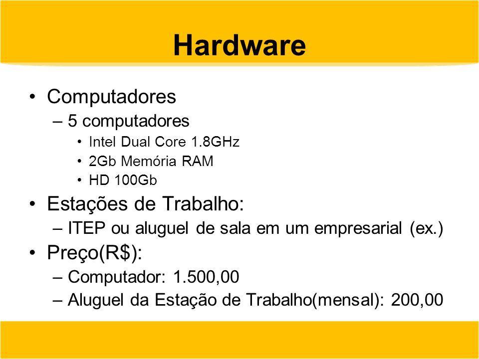 Hardware Computadores –5 computadores Intel Dual Core 1.8GHz 2Gb Memória RAM HD 100Gb Estações de Trabalho: –ITEP ou aluguel de sala em um empresarial