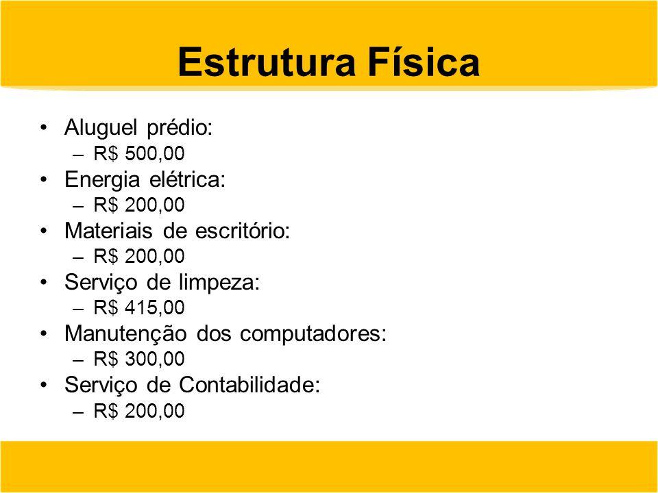 Estrutura Física Aluguel prédio: –R$ 500,00 Energia elétrica: –R$ 200,00 Materiais de escritório: –R$ 200,00 Serviço de limpeza: –R$ 415,00 Manutenção
