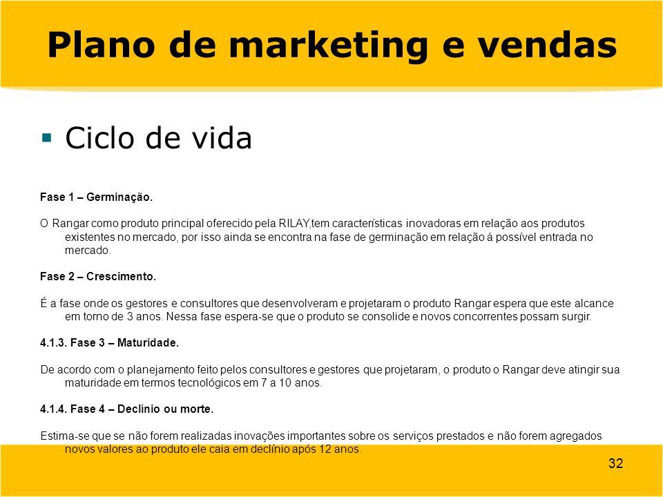 32 Plano de marketing e vendas  Ciclo de vida Fase 1 – Germinação. O Rangar como produto principal oferecido pela RILAY,tem características inovadora