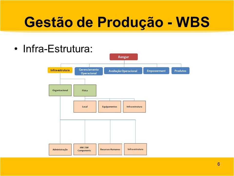 Gestão de Produção - WBS Infra-Estrutura: –Organizacional: Administração: –Processo de abertura da empresa (registro, documentação legal, etc.).