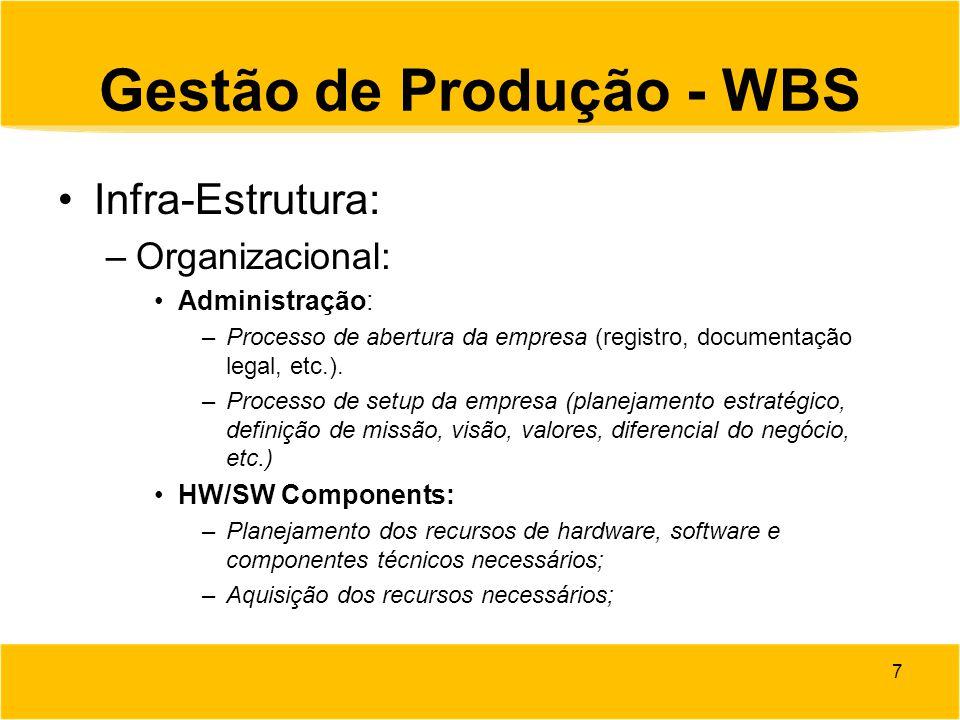 Gestão de Produção - WBS Infra-Estrutura: –Organizacional: Administração: –Processo de abertura da empresa (registro, documentação legal, etc.). –Proc