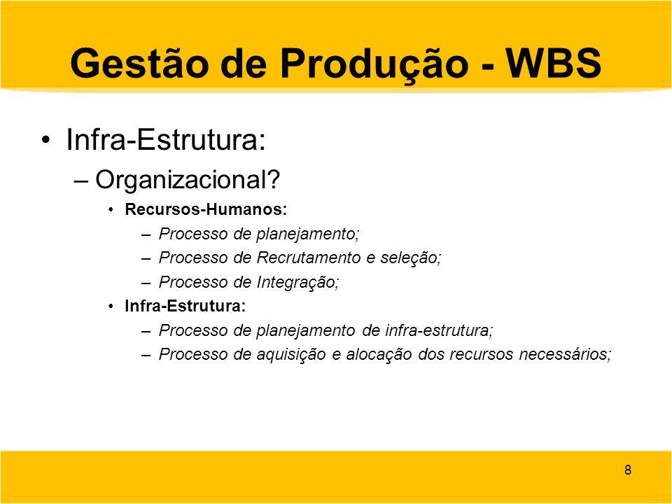 Gestão de Produção - WBS Infra-Estrutura: –Física: Local: –Processo de avaliação do local (custos (aluguel, etc.), adequação a estrutura e crescimento da empresa, etc.) Equipamentos: –Processo de avaliação e verificação da infra-estrutura de equipamentos (demandas, problemas, propostas de mudanças, etc.).
