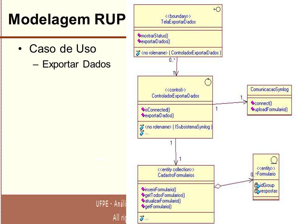 13 Modelagem RUP Caso de Uso –Exportar Dados