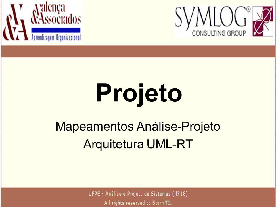 Projeto Mapeamentos Análise-Projeto Arquitetura UML-RT