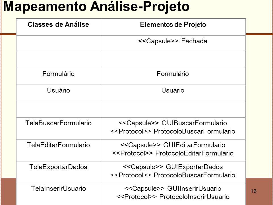 16 Mapeamento Análise-Projeto Classes de Análise Elementos de Projeto > Fachada Formulário Usuário TelaBuscarFormulario > GUIBuscarFormulario > Protoc