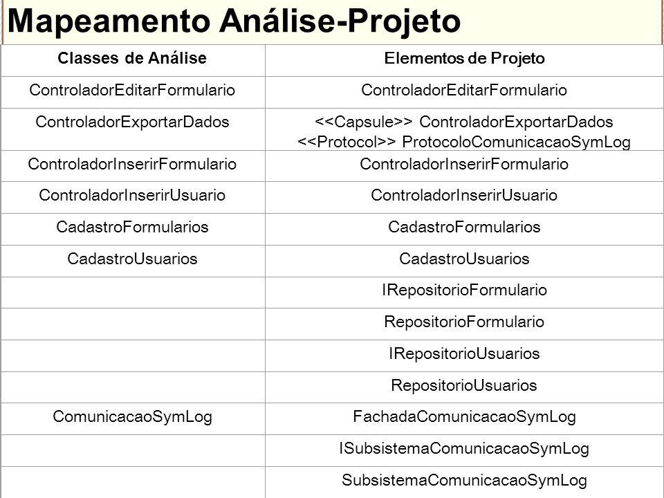 17 Mapeamento Análise-Projeto Classes de Análise Elementos de Projeto ControladorEditarFormulario ControladorExportarDados > ControladorExportarDados