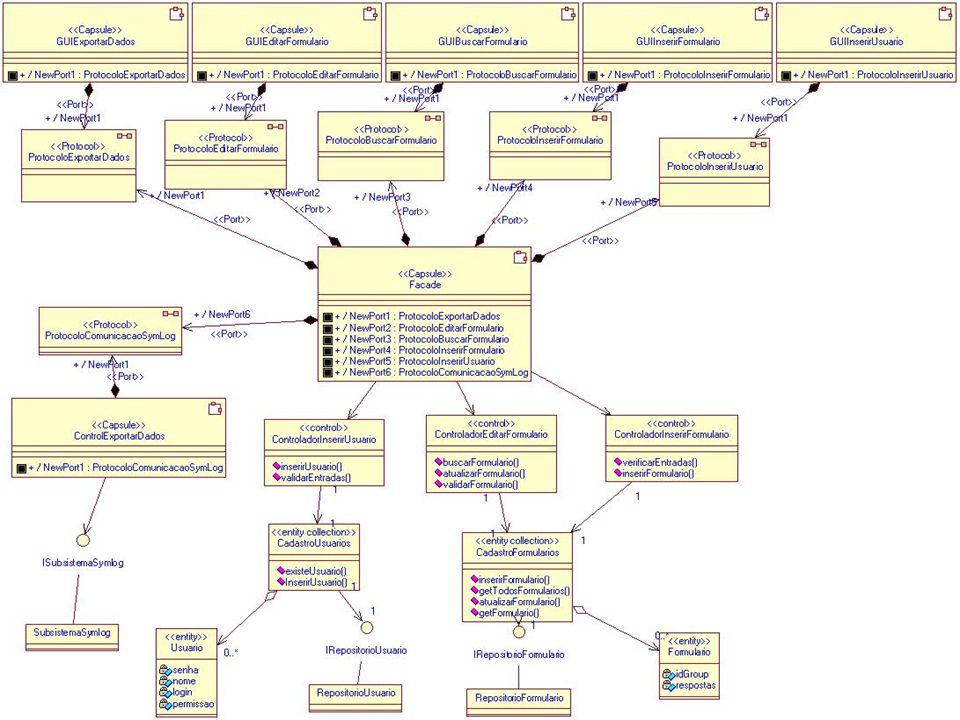 18 Arquitetura UML-RT