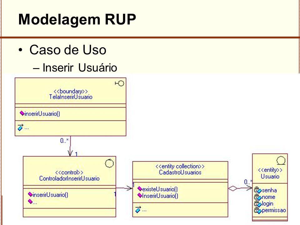7 Modelagem RUP Caso de Uso –Inserir Usuário