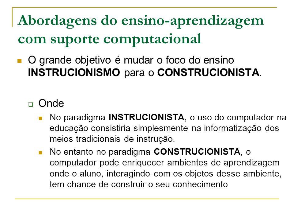 Abordagens do ensino-aprendizagem com suporte computacional O grande objetivo é mudar o foco do ensino INSTRUCIONISMO para o CONSTRUCIONISTA.  Onde N
