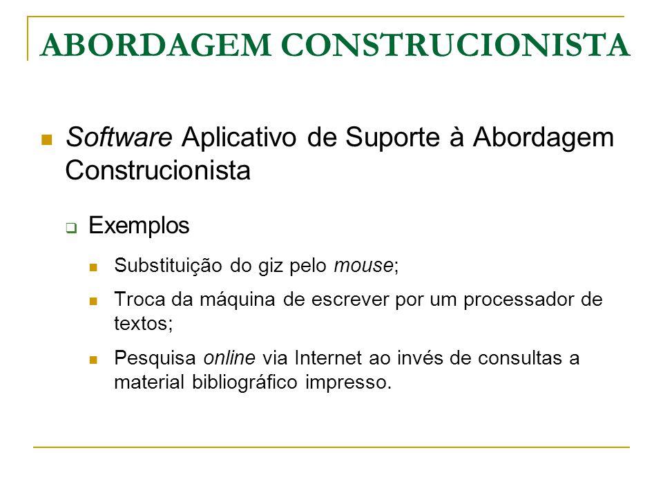 Software Aplicativo de Suporte à Abordagem Construcionista  Exemplos Substituição do giz pelo mouse; Troca da máquina de escrever por um processador