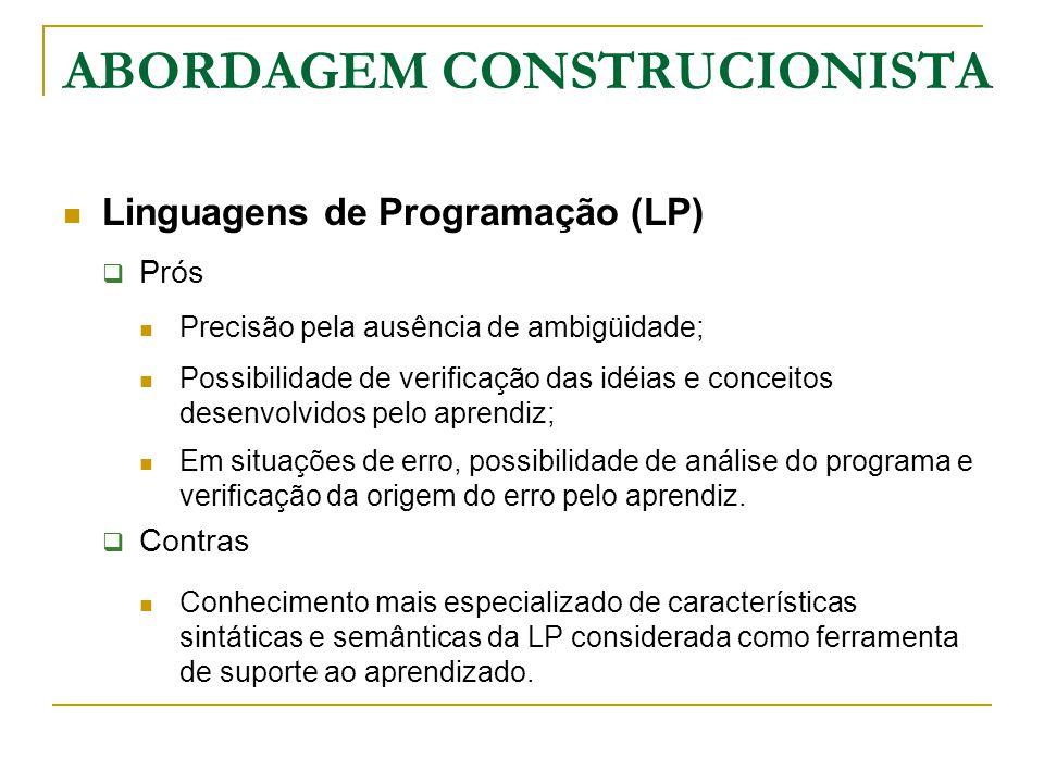 Linguagens de Programação (LP)  Prós Precisão pela ausência de ambigüidade; Possibilidade de verificação das idéias e conceitos desenvolvidos pelo ap