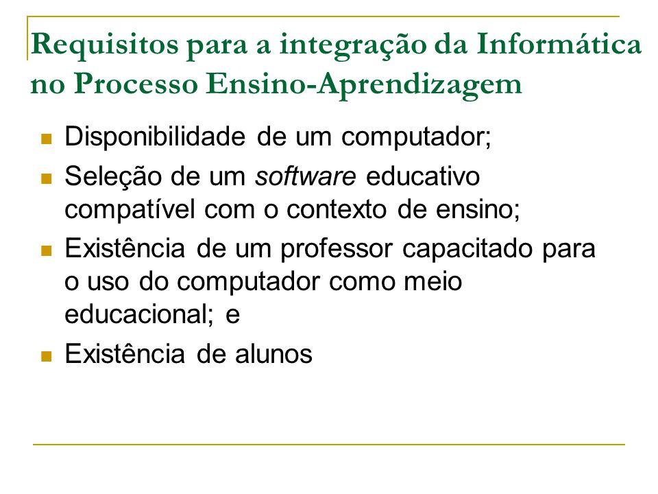 SoftwareInstrucional ProfessoresCapacitados HardwareComputacional Alunos Componentes do processo de ensino-aprendizagem