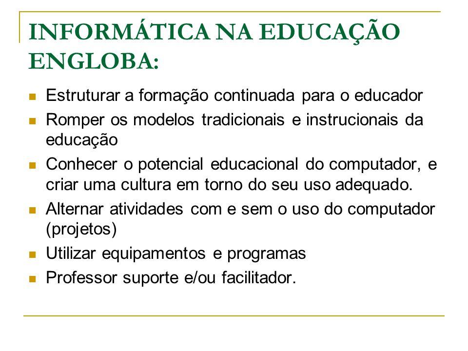 Linguagens de Programação (LP)  Possibilidade de uso construcionista do sistema computacional a partir da criação de ambientes de aprendizado baseados na resolução de problemas (LOGO,.NET, JAVA, PHP, html).