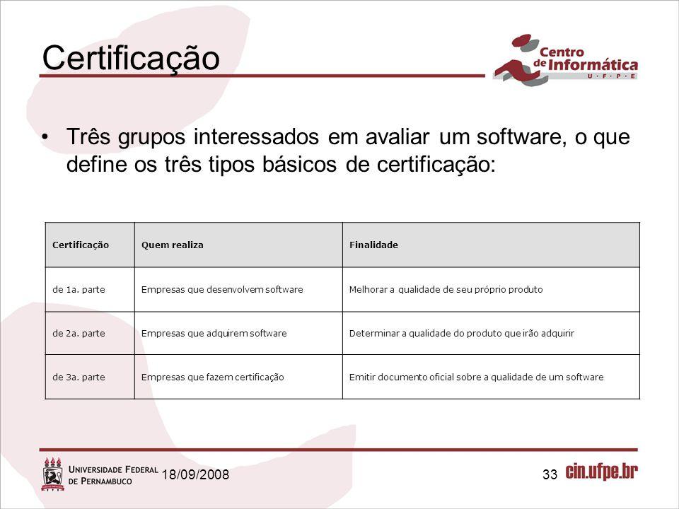 18/09/200833 Certificação Três grupos interessados em avaliar um software, o que define os três tipos básicos de certificação: CertificaçãoQuem realiz
