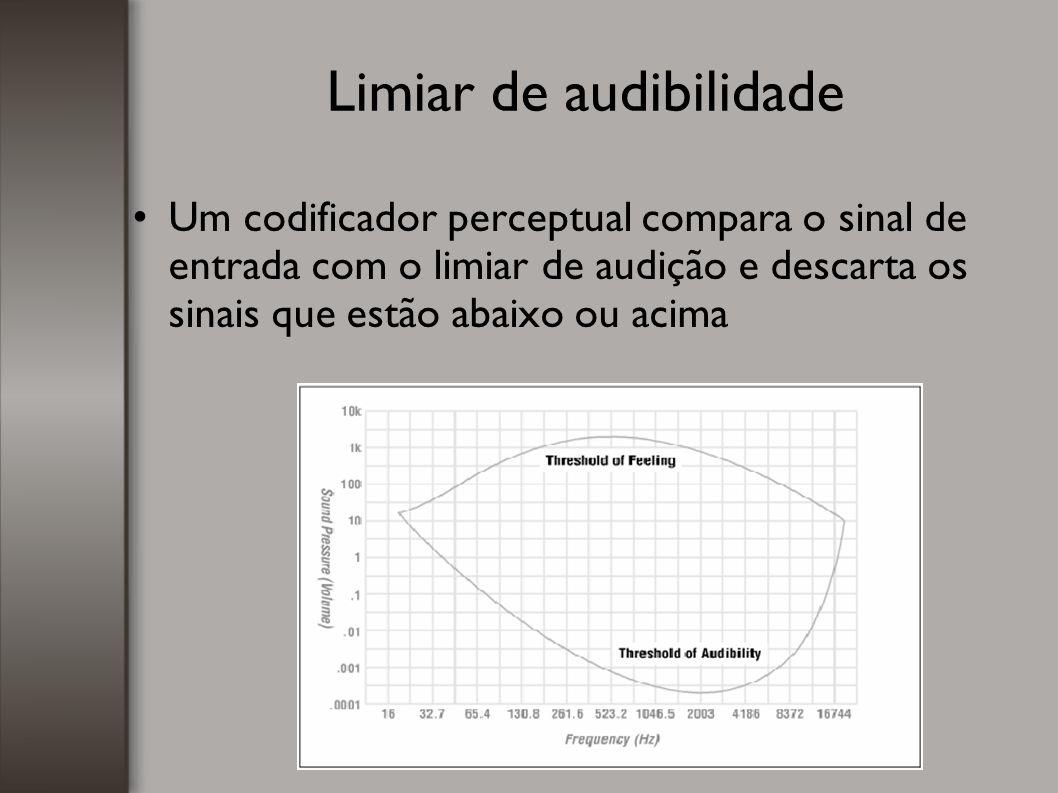 Limiar de audibilidade Um codificador perceptual compara o sinal de entrada com o limiar de audição e descarta os sinais que estão abaixo ou acima