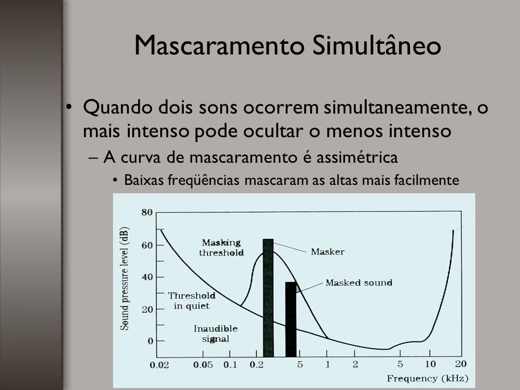 Mascaramento Simultâneo Quando dois sons ocorrem simultaneamente, o mais intenso pode ocultar o menos intenso –A curva de mascaramento é assimétrica B