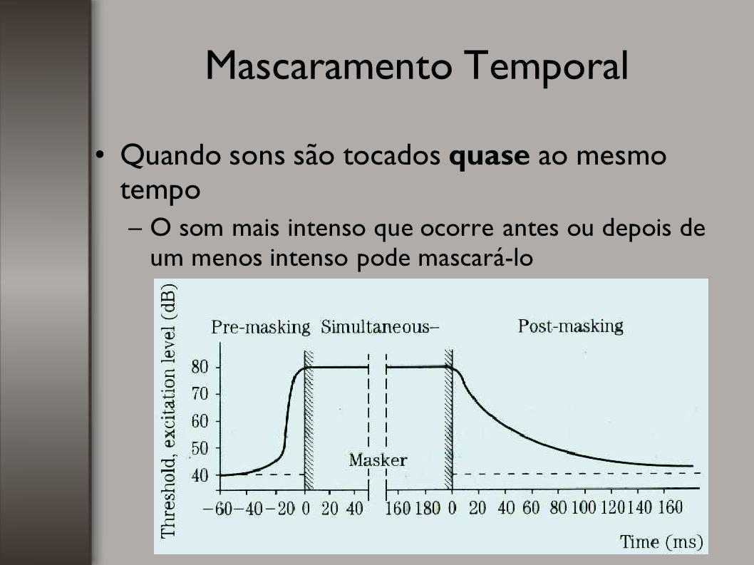 Mascaramento Temporal Quando sons são tocados quase ao mesmo tempo –O som mais intenso que ocorre antes ou depois de um menos intenso pode mascará-lo