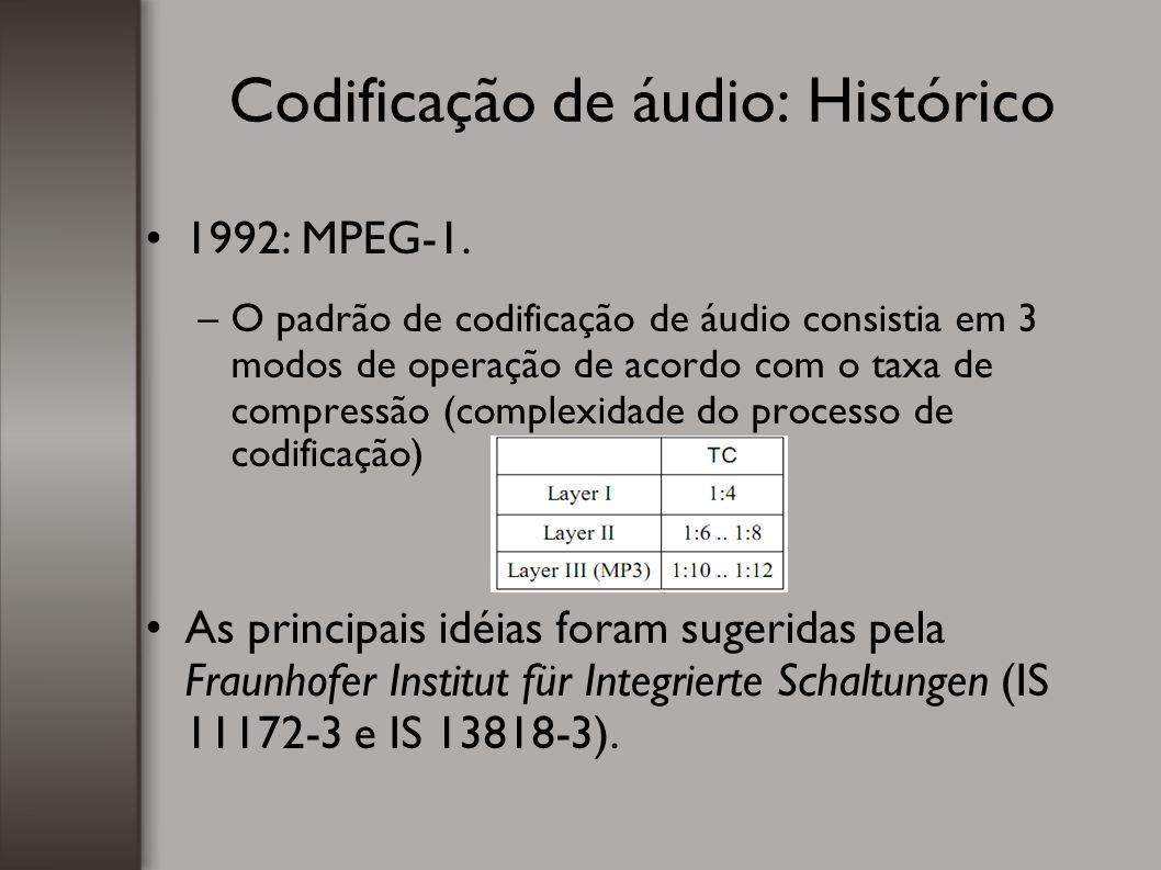 Codificação de áudio: Histórico 1992: MPEG-1. –O padrão de codificação de áudio consistia em 3 modos de operação de acordo com o taxa de compressão (c