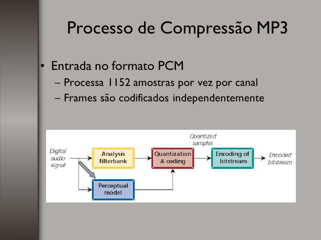 Processo de Compressão MP3 Entrada no formato PCM –Processa 1152 amostras por vez por canal –Frames são codificados independentemente