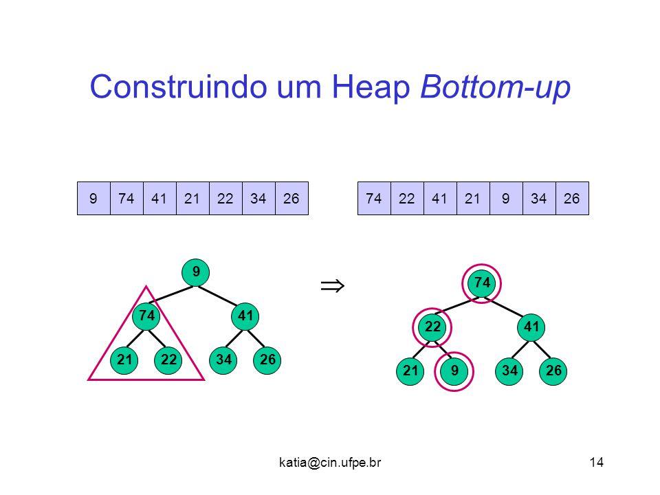 katia@cin.ufpe.br14 Construindo um Heap Bottom-up  921 22 2634 41 74 22412193426 2221 74 2634 41 9 7422412193426