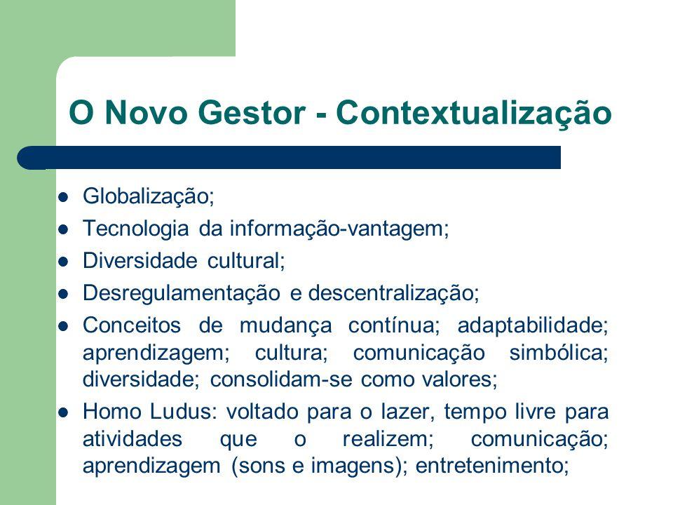 O Novo Gestor - Contextualização Globalização; Tecnologia da informação-vantagem; Diversidade cultural; Desregulamentação e descentralização; Conceito