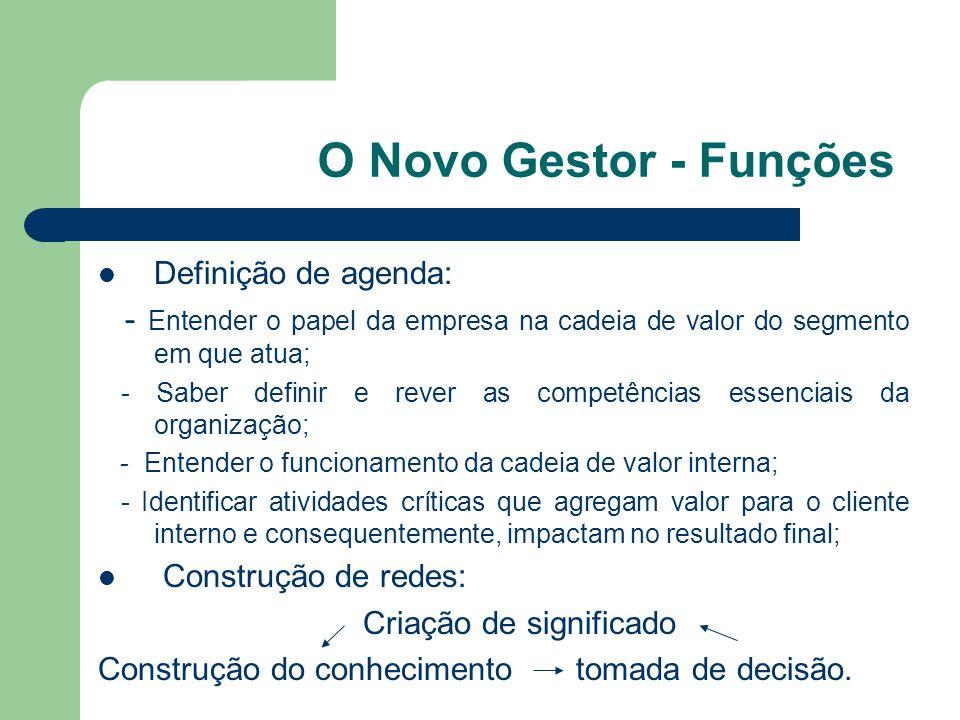 O Novo Gestor - Funções Definição de agenda: - Entender o papel da empresa na cadeia de valor do segmento em que atua; - Saber definir e rever as comp