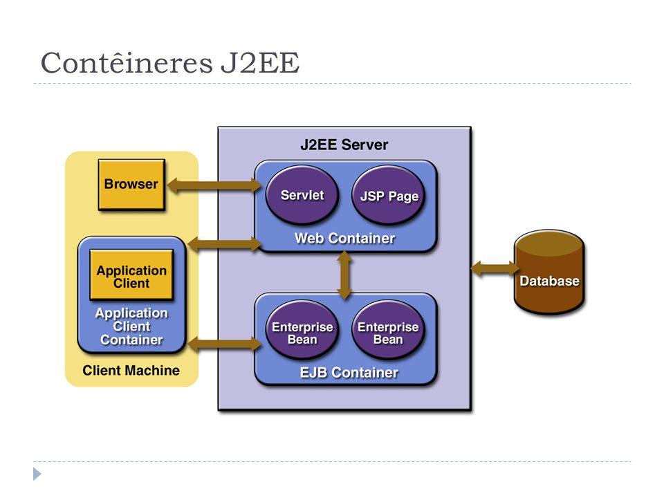 Contêineres J2EE