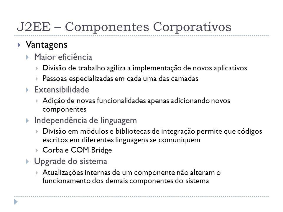 J2EE – Componentes Corporativos  Vantagens  Maior eficiência  Divisão de trabalho agiliza a implementação de novos aplicativos  Pessoas especializ