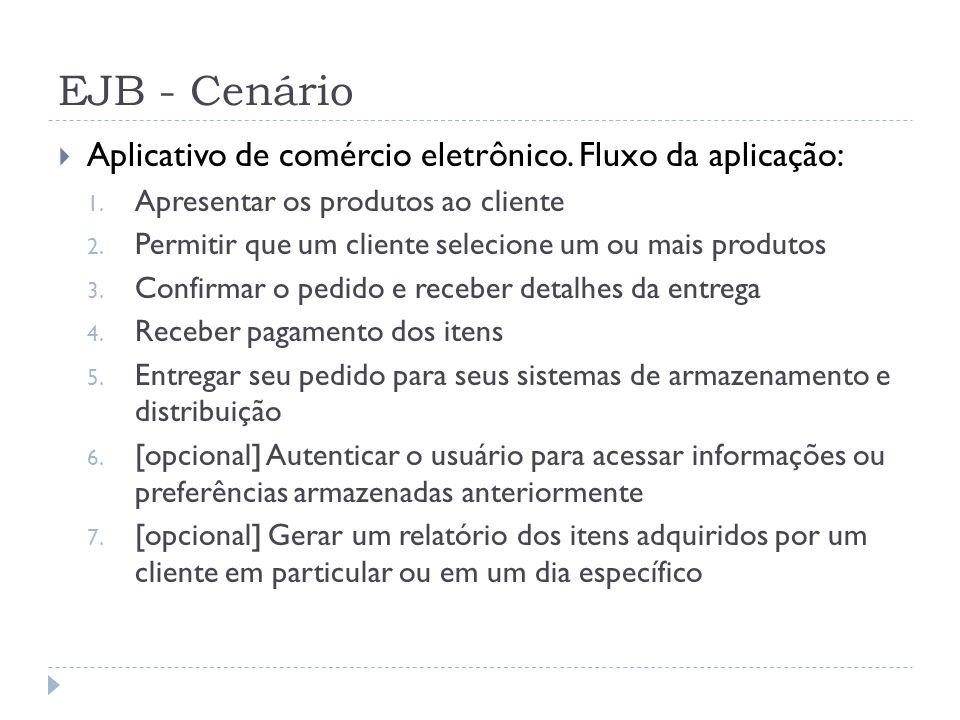 EJB - Cenário  Aplicativo de comércio eletrônico. Fluxo da aplicação: 1. Apresentar os produtos ao cliente 2. Permitir que um cliente selecione um ou