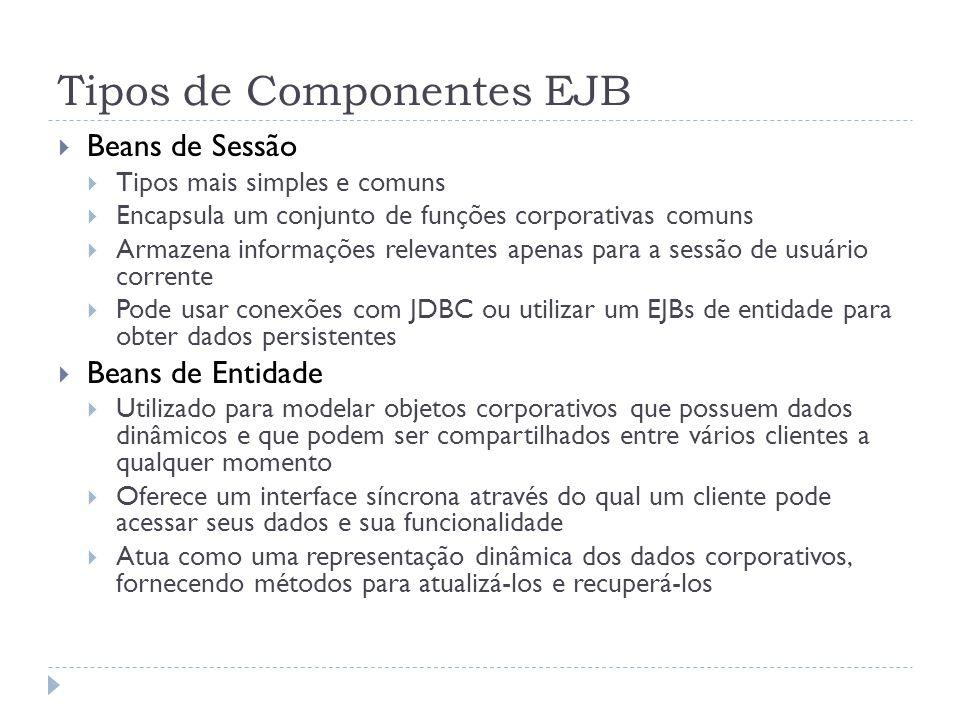 Tipos de Componentes EJB  Beans de Sessão  Tipos mais simples e comuns  Encapsula um conjunto de funções corporativas comuns  Armazena informações
