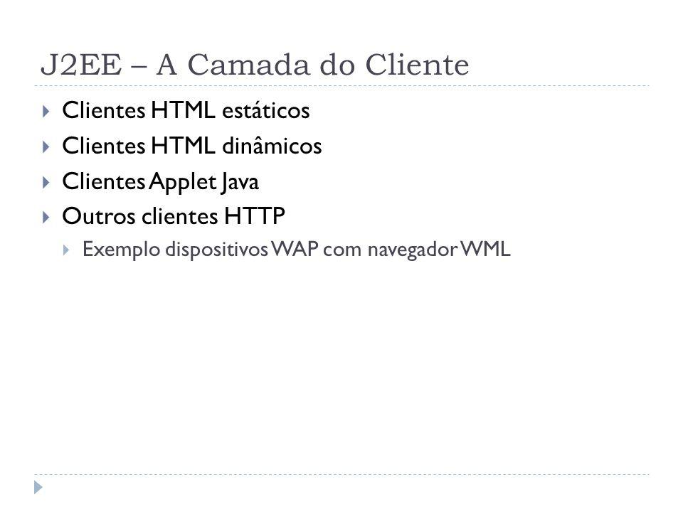 J2EE – A Camada do Cliente  Clientes HTML estáticos  Clientes HTML dinâmicos  Clientes Applet Java  Outros clientes HTTP  Exemplo dispositivos WA