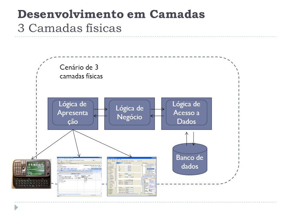 Desenvolvimento em Camadas 3 Camadas físicas Banco de dados Cenário de 3 camadas físicas Lógica de Acesso a Dados Lógica de Negócio Lógica de Apresent