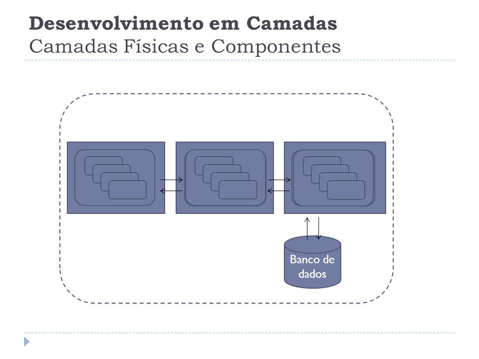 Desenvolvimento em Camadas Camadas Físicas e Componentes Banco de dados Lógica de Acesso a Dados Lógica de Negócio Lógica de Apresentaçã o