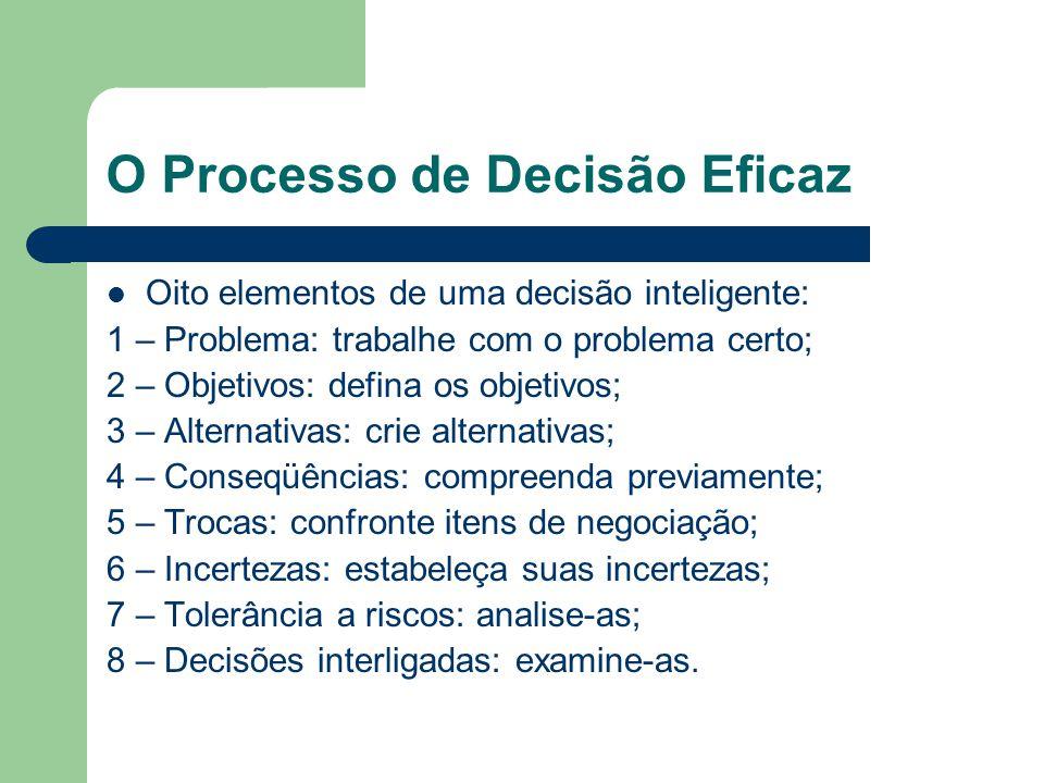 O Processo de Decisão Eficaz Oito elementos de uma decisão inteligente: 1 – Problema: trabalhe com o problema certo; 2 – Objetivos: defina os objetivo