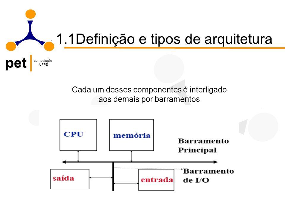pet computação UFPE 1.1Definição e tipos de arquitetura Arquitetura Não Von Neumann : Modelos alternativos tem surgido em especial para dar suporte às Redes Neurais Artificiais.